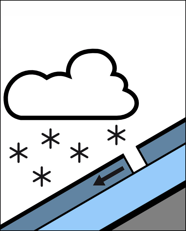Livigno NEW SNOW